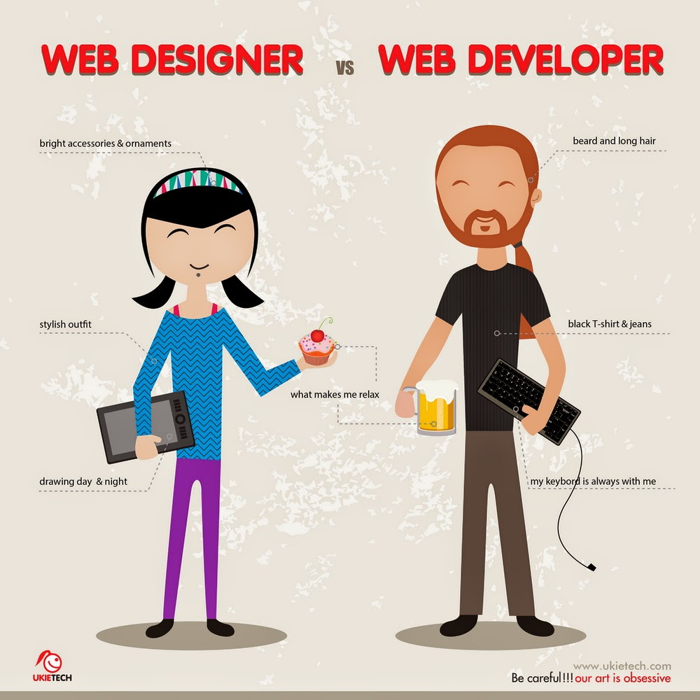 web developer description
