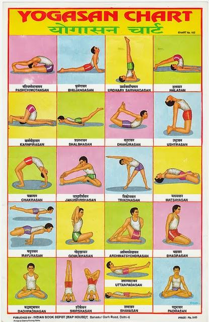 Yoga Asan Chart