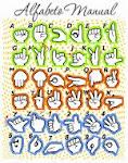 Alfabeto Manual em LIBRAS
