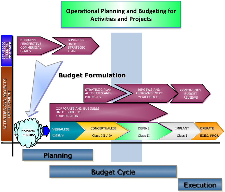 strategic plan part 1 conceptulizing a business Bus 475 week 2 individual strategic plan,part 1 conceptualizing a business copy & paste the link into your browser to get the tutorial.