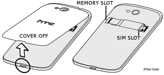 Open Back Cover Casing Location SIM Memory Slot HTC One VX
