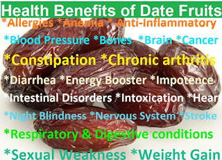 Date fruits Health Benefits, Constipation, Bones, Intestinal Disorders, Anemia, Allergies, Weight Gain, Energy Booster, Nervous System, Stroke, Brain, Heart, Anti-Inflammatory, Blood Pressure, Sexual Weakness, Night Blindness