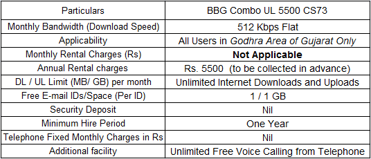 BSNL Godhra New Internet Plan without Monthly Charges