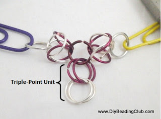 How to make triple-point byzantine unit chain maille