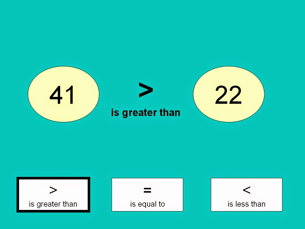 Student Survive 2 Thrive: Math Practice: Greater Than, Less Than ...