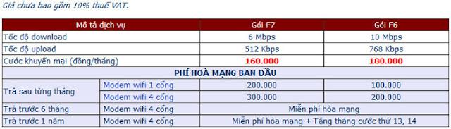 Đăng Ký Lắp Đặt Wifi FPT Quận Hà Đông 1