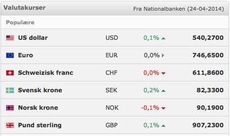 veksle euro til danske kroner domina københavn