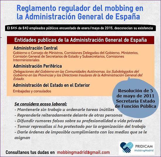 Reglamento que regula el mobbing en la Administración General del Estado