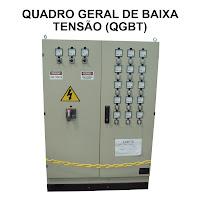 Quadro-geral-de-baixa-tensao-qgbt
