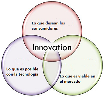 Abigailcress furthermore Publicwizardinc moreover Understanding Your Innovation Culture A Case Study From Swisslog together with Publico Objetivo Conoce Perfil in addition 8 Time Tested Tactics That Will Increase Your Productivity Right Now. on 2015 marketing ideas