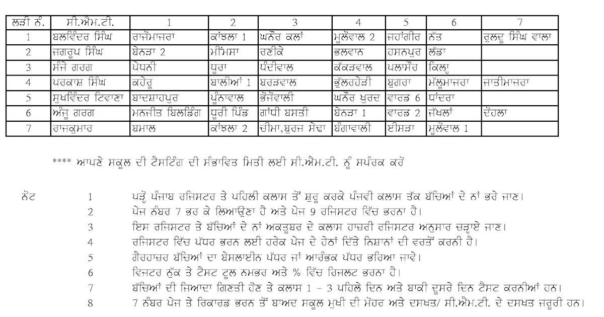 Coconut tree essay in hindi language image 3