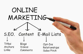 Belajar Marketing Online