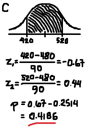 how to solve mean deviation