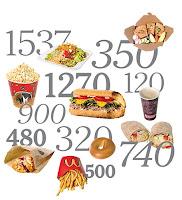 Ce sunt caloriile?