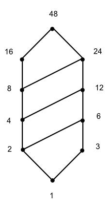 matriz de la relacion predecesor inmediato