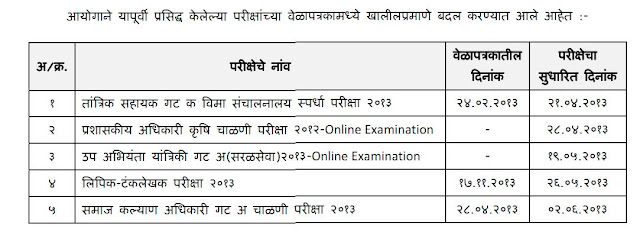 MPSC 2013 Exam New Timetable