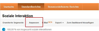 Google Analytics - benutzerdefinierte  Berichte
