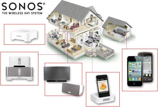 Consumer Savvy Reviews: 5 Premier Home Audio Systems Ready to Take ...