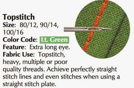 http://www.schmetzneedles.com/learning/pdf/schmetz-needle-chart.pdf