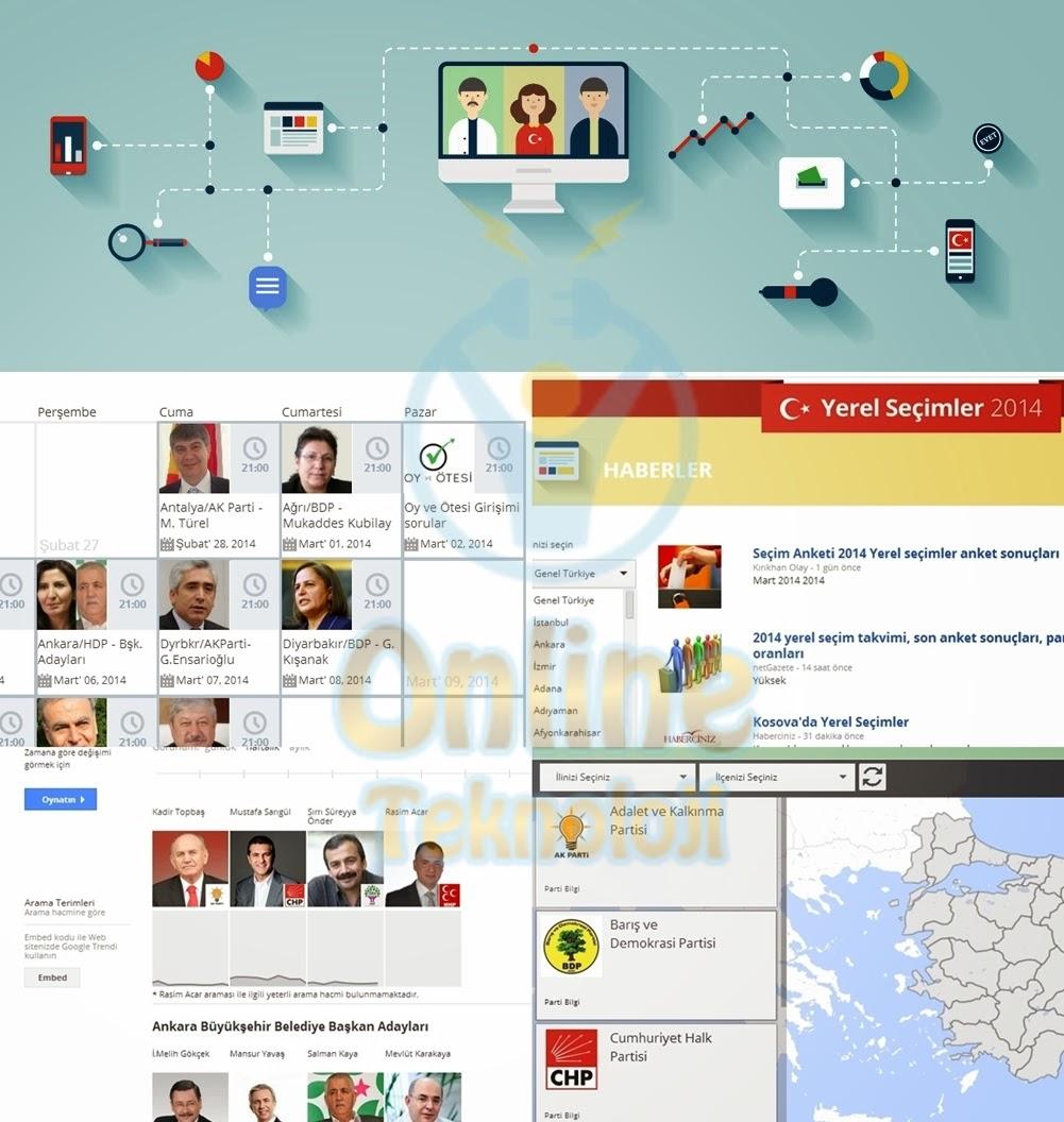 google yerel seçim portalı