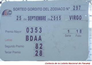 gordito-del-zodiaco-viernes-25-de-septiembre-2015-loteria-nacional-de-panama