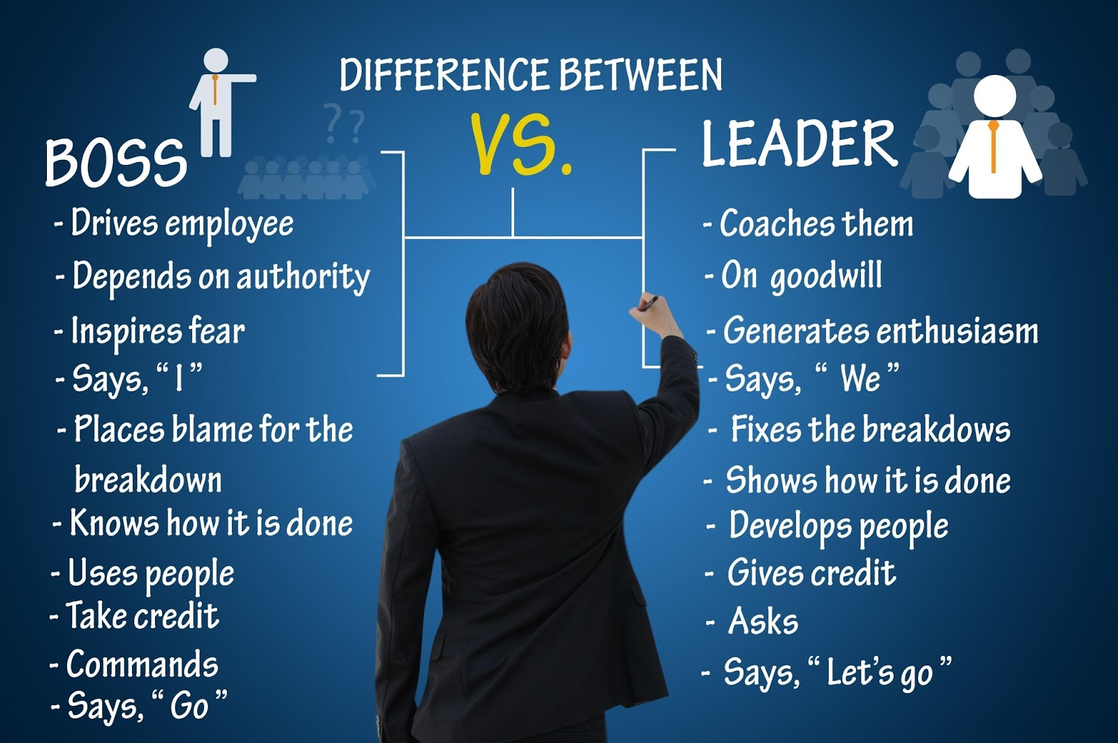a comparison between a good and a bad boss