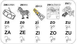 Família silábica - Alfabetização.