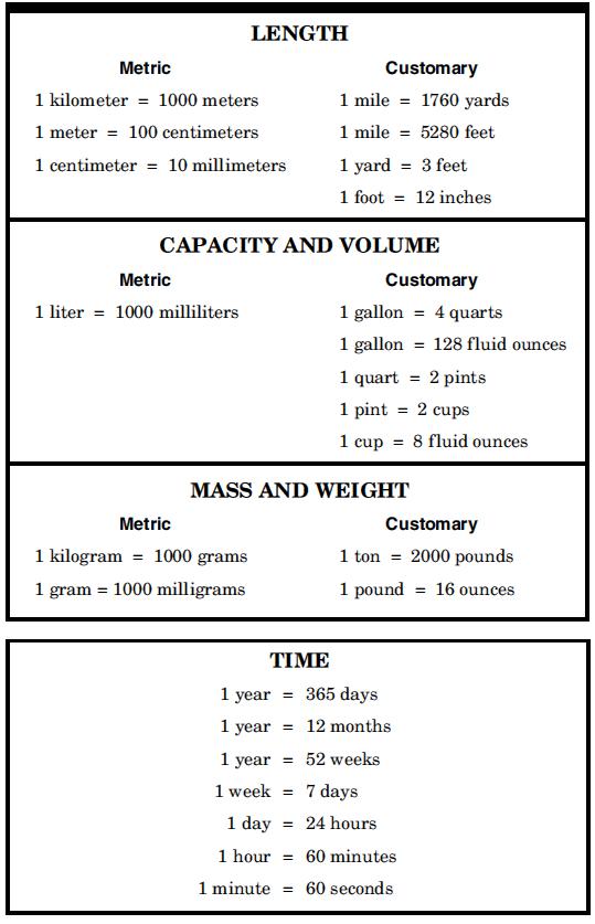 4th Grade Conversion Chart - Laptuoso