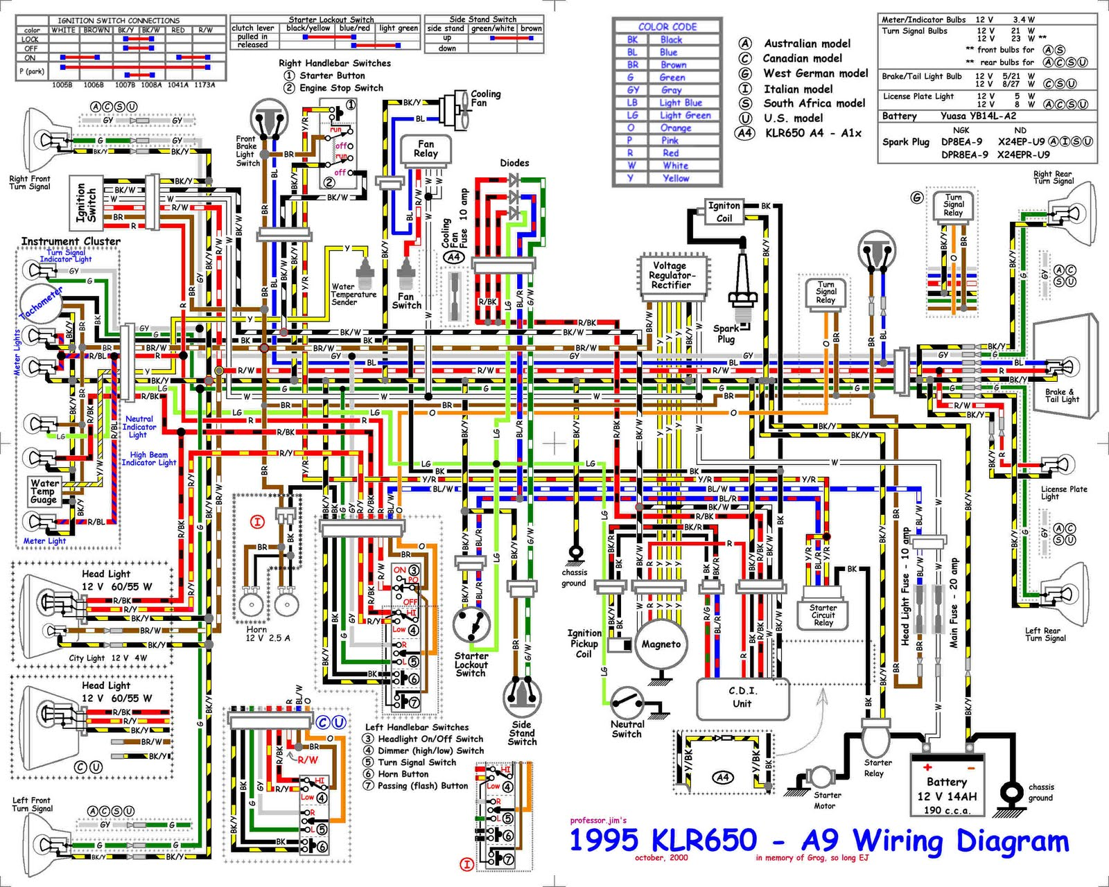 1974 monte carlo wiring diagram klr 650 wiring diagram on wiring diagram for ford focus mk1
