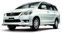 โปรโมชั่น ข้าราชการบำนาญผ่อนรถโตโยต้า, Honda กับกรุงไทย, ธนชาติ 0%