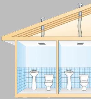 Couverture toit tole imitation tuile calculer un devis - Refaire sa salle de bain soi meme ...