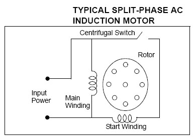 Wiring Diagram For Single Phase Ac Motor The
