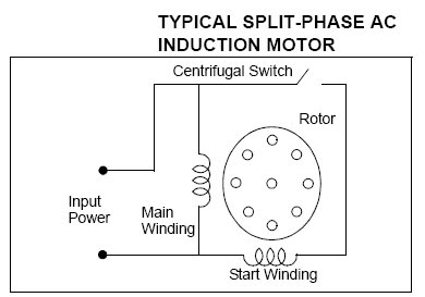 240v ac electric motor problem for Split phase ac motor
