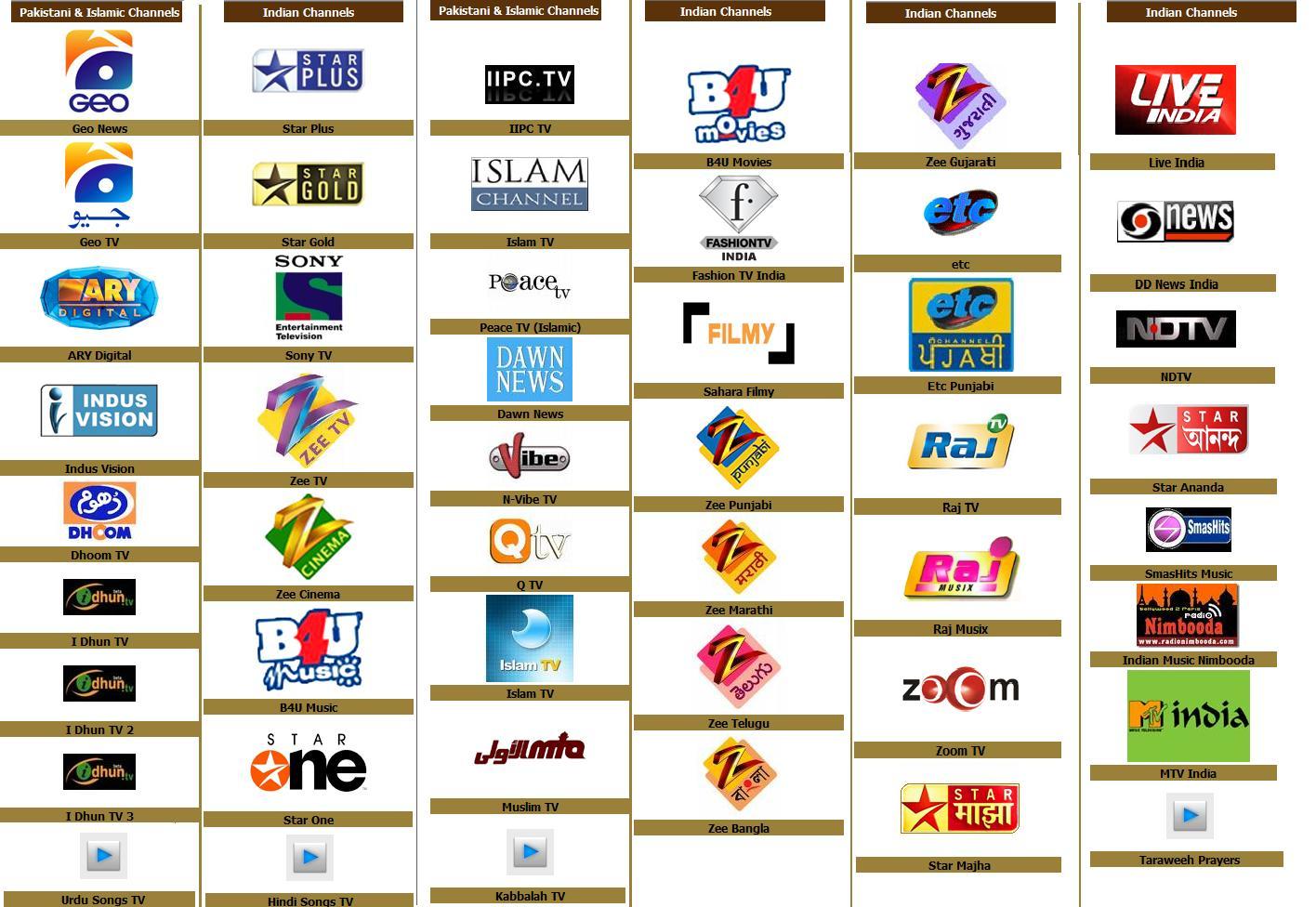Live tv channels hamariweb
