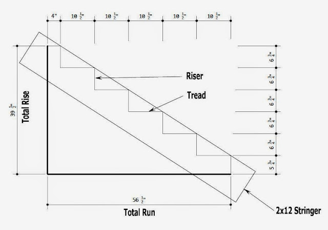 how to determine stair rise stair stringer size