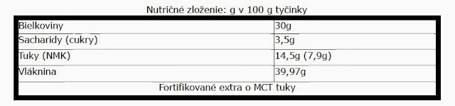 nutričné hodnoty proteínovej tyčinky od vlada zlatoša