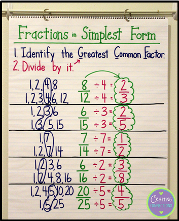 Crafting Connections: Fractions in Simplest Form... An Interactive ...