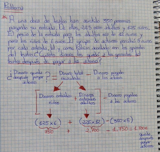 Haciendo explícita la estructura del problema tanto a nivel del procesamiento lingüístico como a nivel del procesamiento algebraico