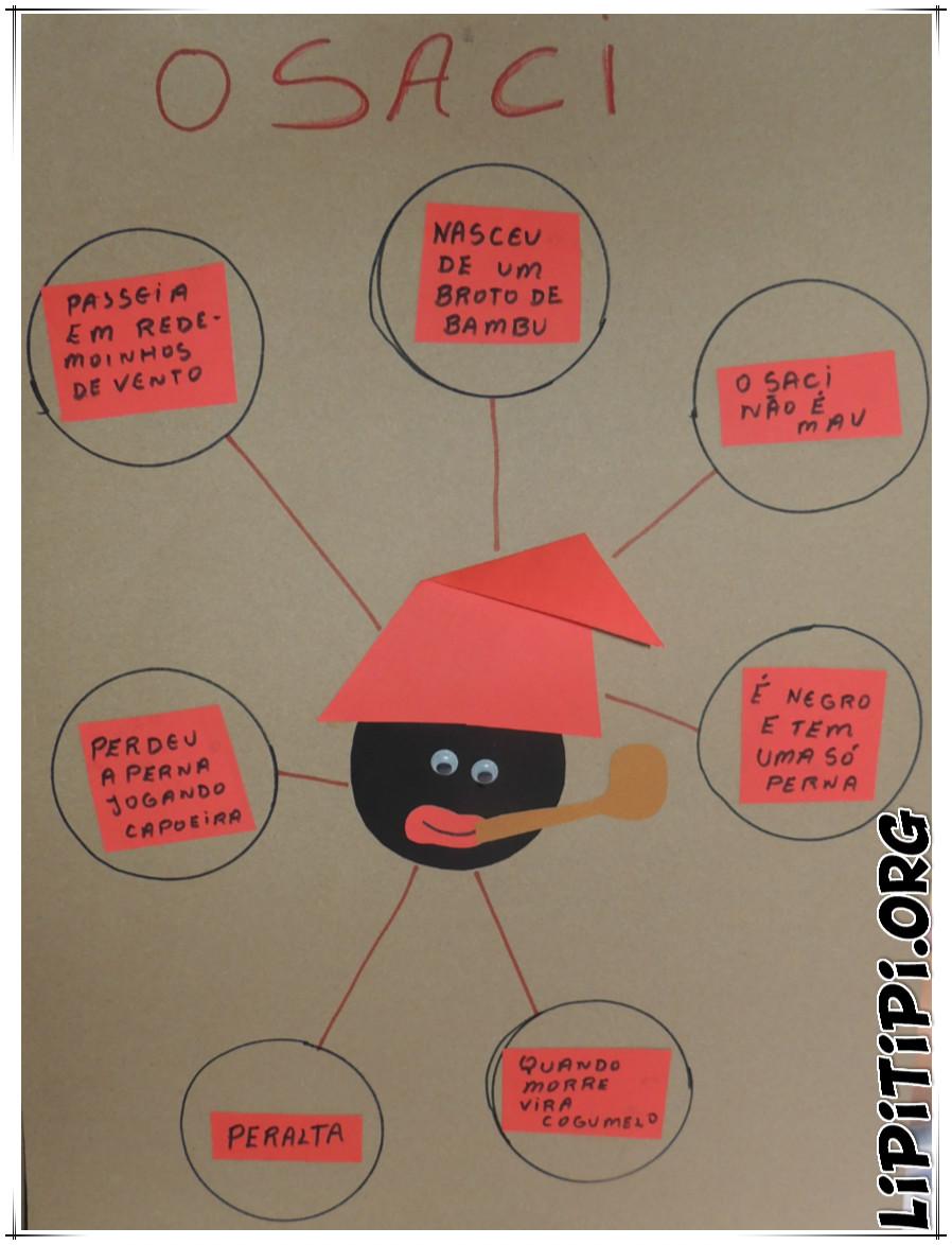 Os dez Sacizinhos Tatiana Belinky- Como utilizar o livro em sala de aula?