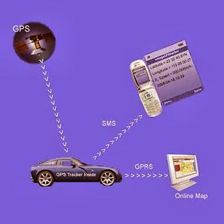 Pastikan GPS Tracker Amankan Liburan