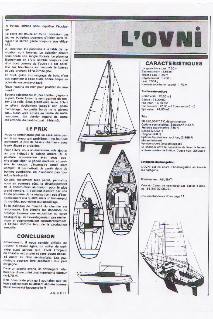 s.h.a.p.e profile pdf