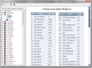 Alquran Digital - Ebook Religi Islami