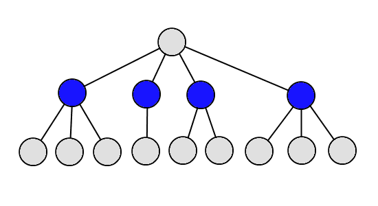 Tree with depth-first search vertices highlighted