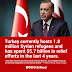Turkey currently hosts 1.8 million Syrian refugees and has spent $5.7 billion in relief efforts