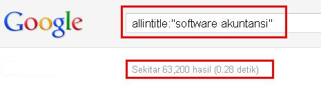 persaingan keyword