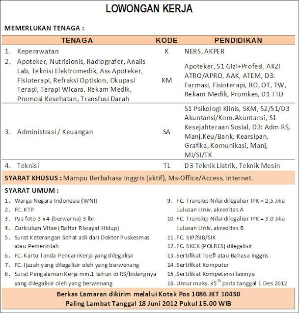 http://rekrutindo.blogspot.com/2012/06/rumah-sakit-umum-pusat-nasional-dr.html