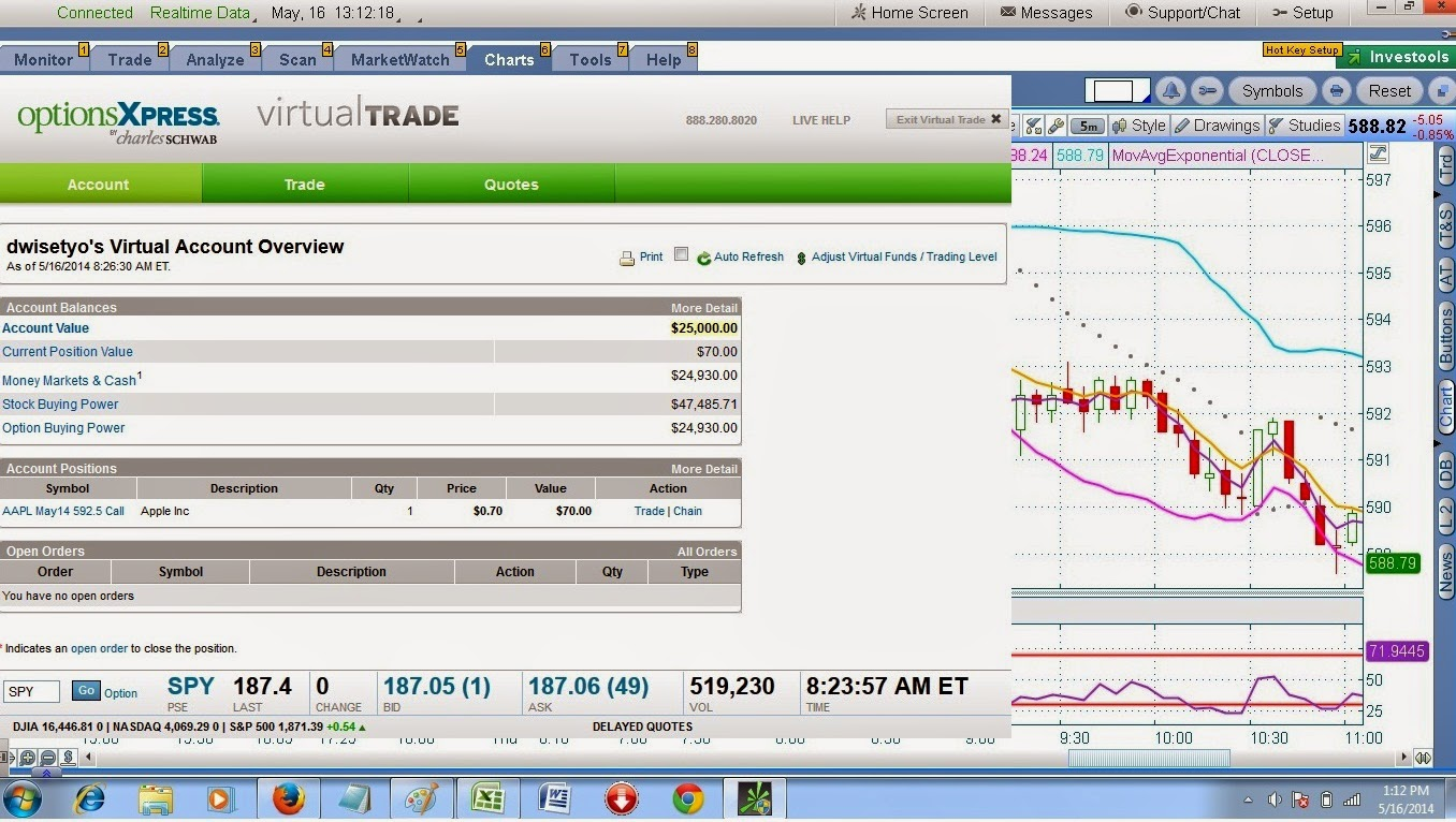 Virtual trading option indonesia