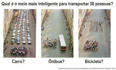três formas possíveis de transportar o mesmo número de pessoas - qual é mais inteligente?