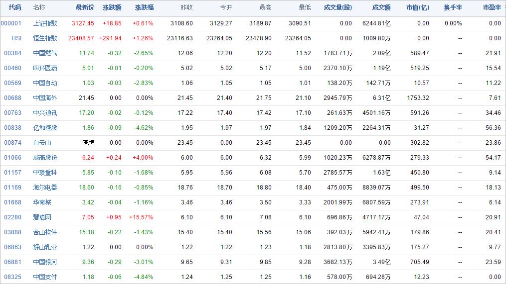 中国株コバンザメ投資ウォッチ銘柄watch20141222