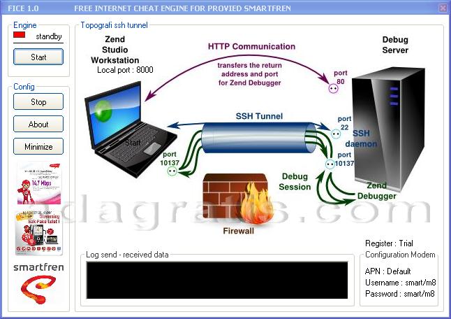 Internet Gratis Smartfren 2012, Dengan FICE SF 1.0
